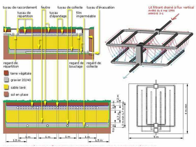 schema filtre a sable vertical non draine. Black Bedroom Furniture Sets. Home Design Ideas